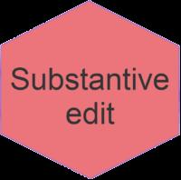 Substantive edit